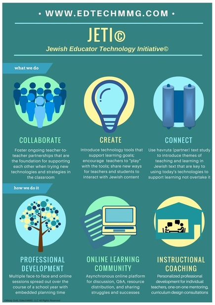 Jewish Educator Technology Initiative